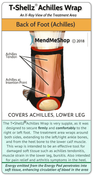 Achilles T-Shellz Wrap