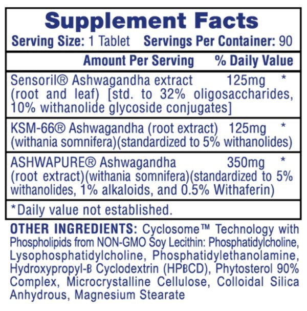 Hi-Tech Ashwagandha label