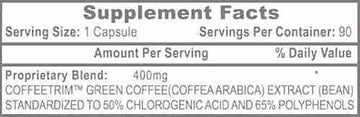 Hi-Tech Pharmaceuticals CoffeeTrim Green Coffee Extract BLOWOUT