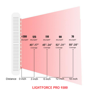 LIGHTFORCE PRO LED RED LIGHT THERAPY 1500 MIGHTY