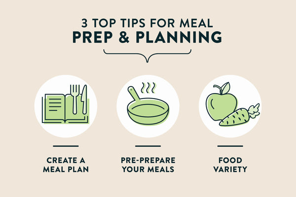 Top Tips For Meal Prep And Planning