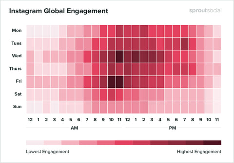 Global Instagram Engagement Time Map