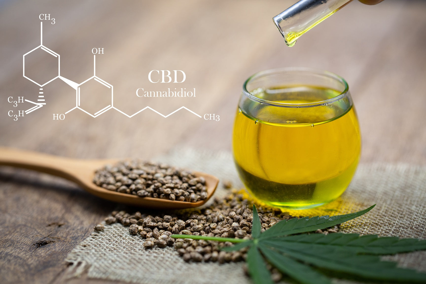 How Much CBD to Take: Dosage