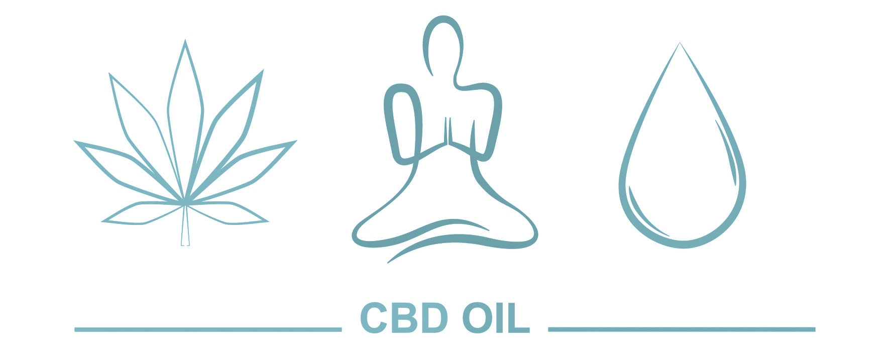 CBD and Meditation