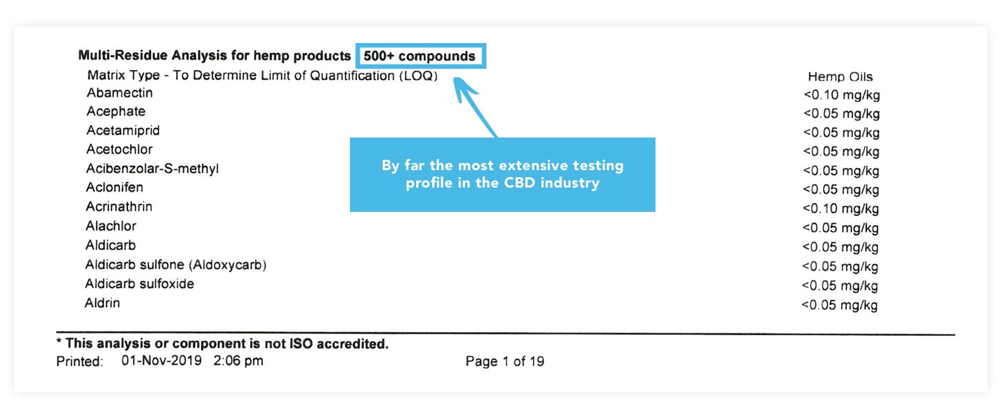 Extensive Contaminant Testing Profile for COA