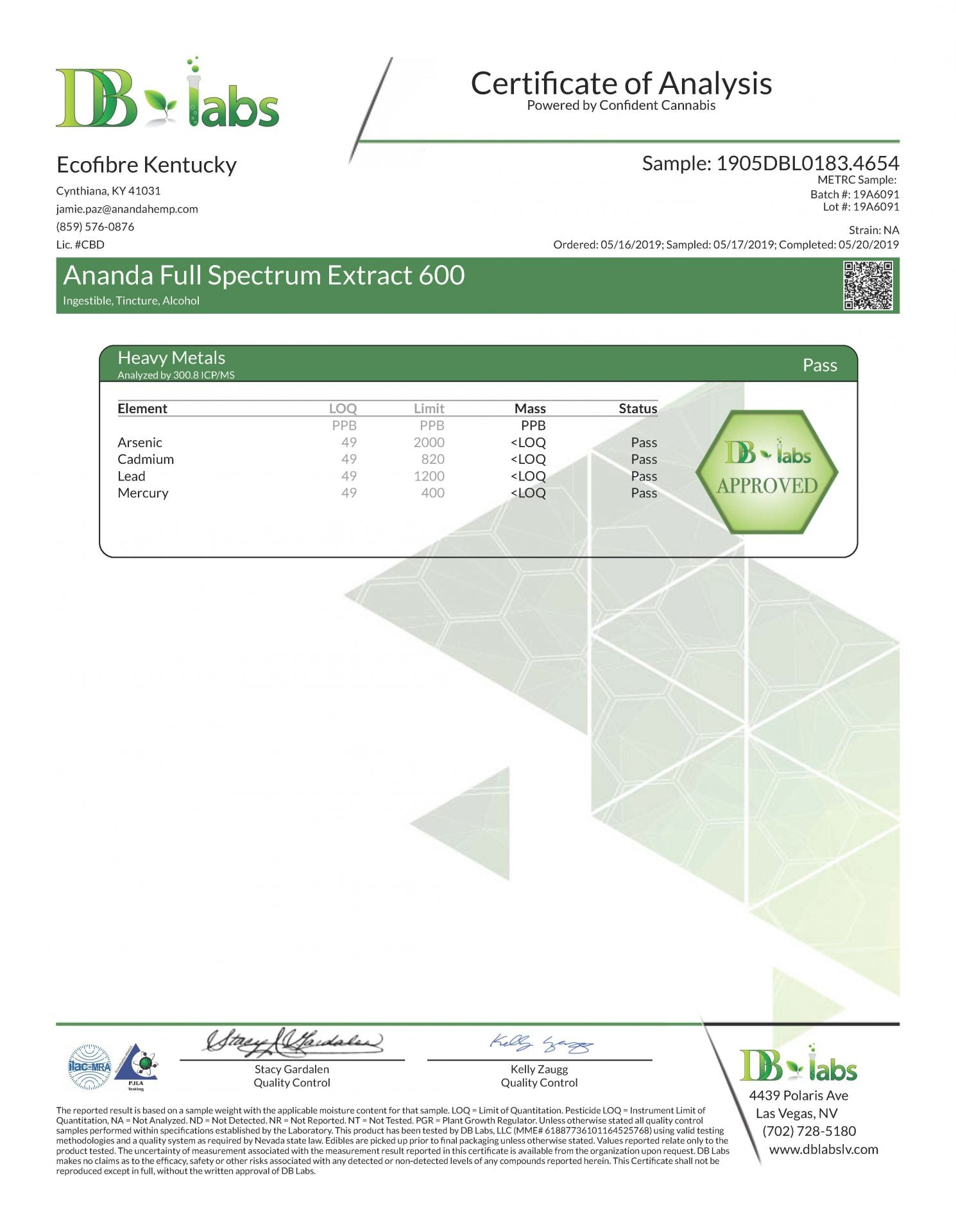 Ananda Hemp Certificate of Analysis for heavy metals testing