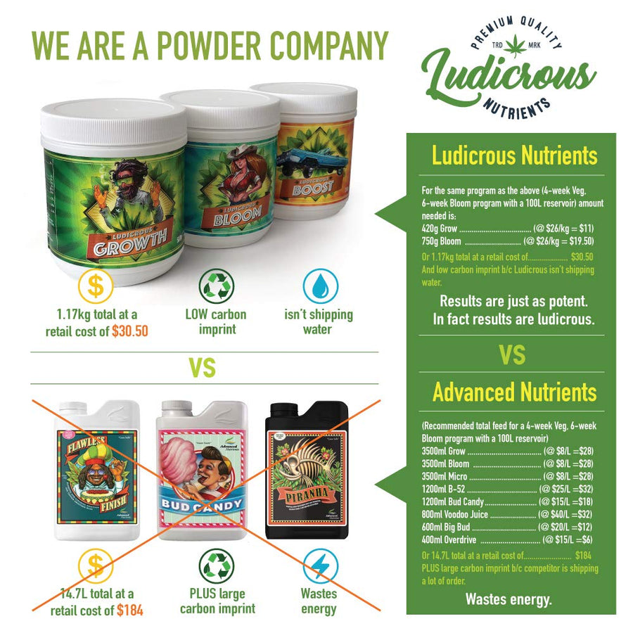 Ludicrous Nutrients Premium BLOOM Fertilizer Eco Friendly - to Bloom or Flower the Ultimate Big Strong Plants for Indoor, Outdoor, and/or Hydroponic Growing or in Soil (BLOOM, 500 Grams) to be used during flowering / blooming phase