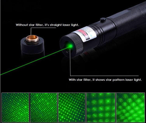 Green Laser Pointer Safety Guide