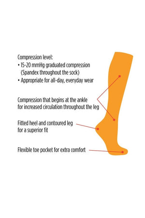 Vim & Vigr Graduated Compression Socks Cotton Collection - Sold Out