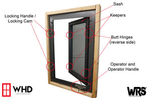 Parts of a Casement Window