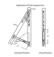 Truth Hardware Support Arm