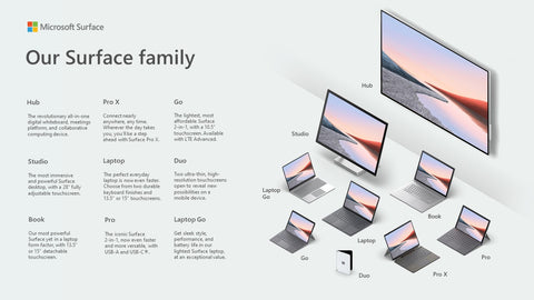 Surface for Business Family