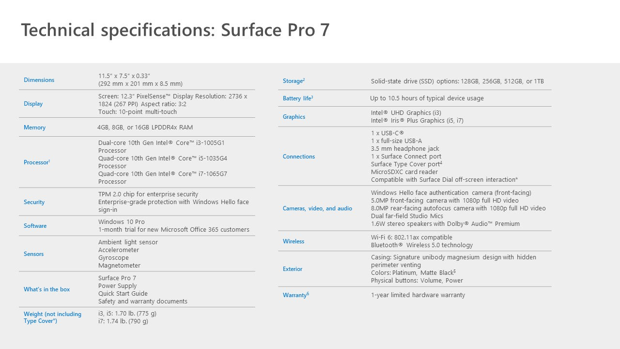 Surface Pro 7 for Business - ITontology