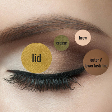 Party Party Party Eyeshadow Collection Eye Makeup Look