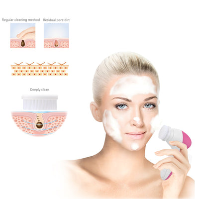Waterproof Facial Cleansing Brush and Massager