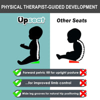 Upseat Baby Chair Booster Seat with Tray for Upright Posture and Healthy Hips