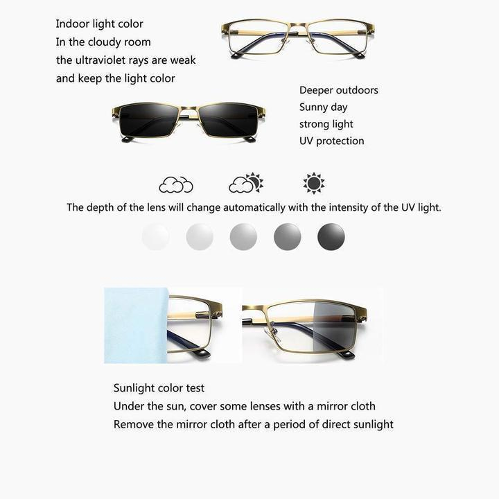 ElectroOptix Smart Color-Changing high-Definition UV Dual-use Reading Glasses