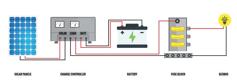 Solar Charge Controller Wiring Illustrations