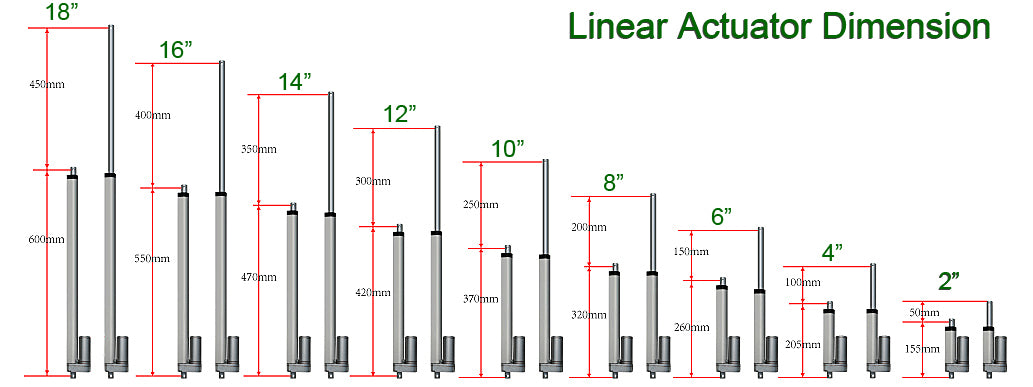 Linear Actuator Dimension
