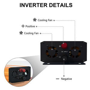 120W 12V Monocrystalline Solar Panel - ECO-WORTHY