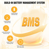 10W Multi-Purpose Portable Solar Panel Trickle Charger for Car RV - ECO-WORTHY