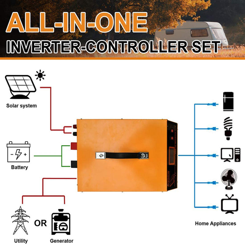All-in-one Inverter Built in 3000W 24V Pure Sine Wave Power Inverter & 80A Controller for Off Grid System | ECO-WORTHY