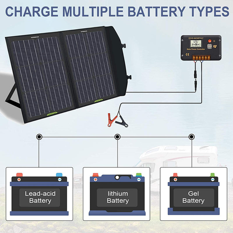 60W 12V Foldable Solar Panel Suitcase with 20A Charge Controller for Camping RV | ECO-WORTHY