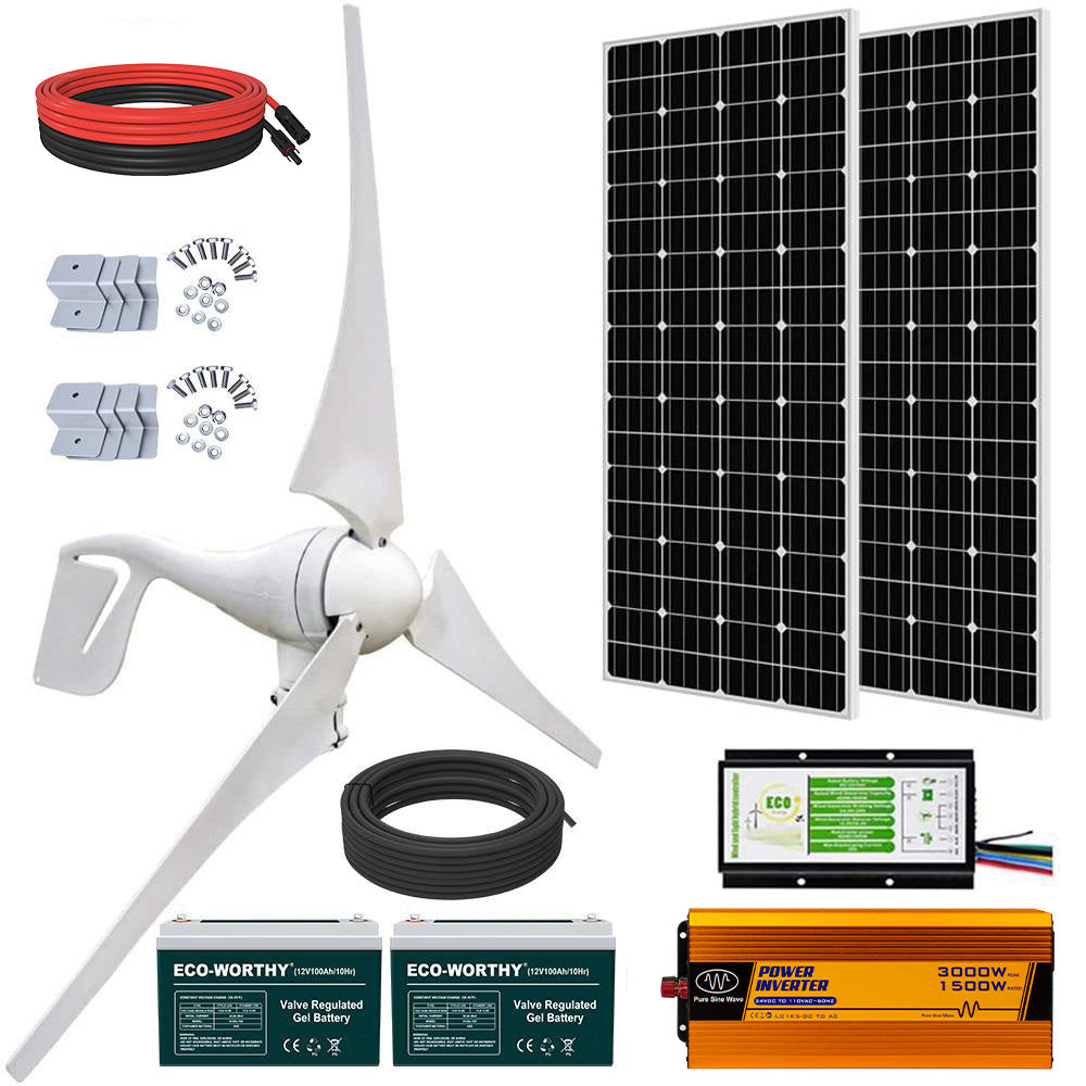 100W 12V Polycrystalline Solar Panel - ECO-WORTHY