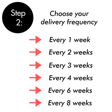 choose your delivery frequency, every 1, 2, 3, 4, 6, or 8 weeks