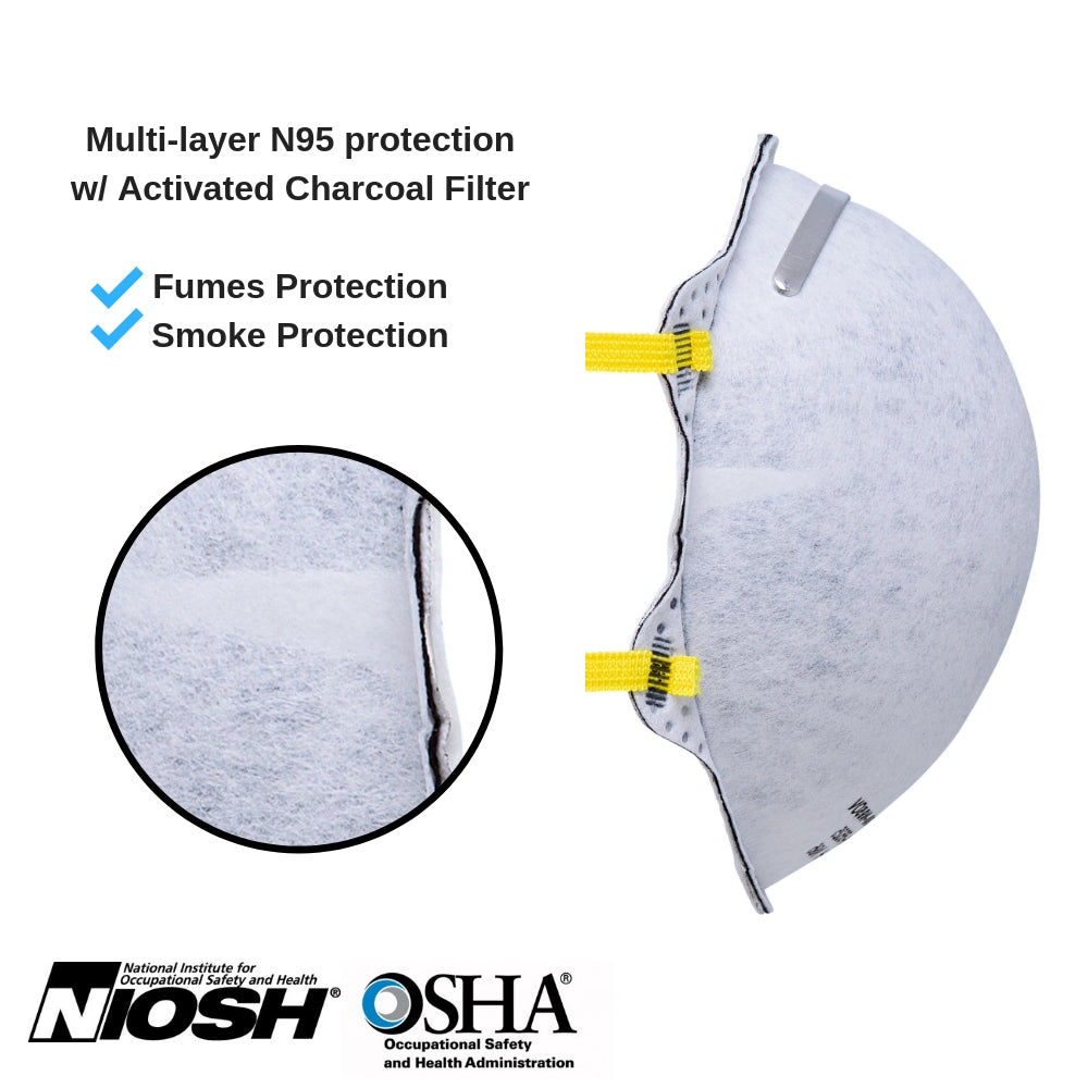 1803 (10-pack) N95 Disposable Dust Masks w/ Active Carbon Layer