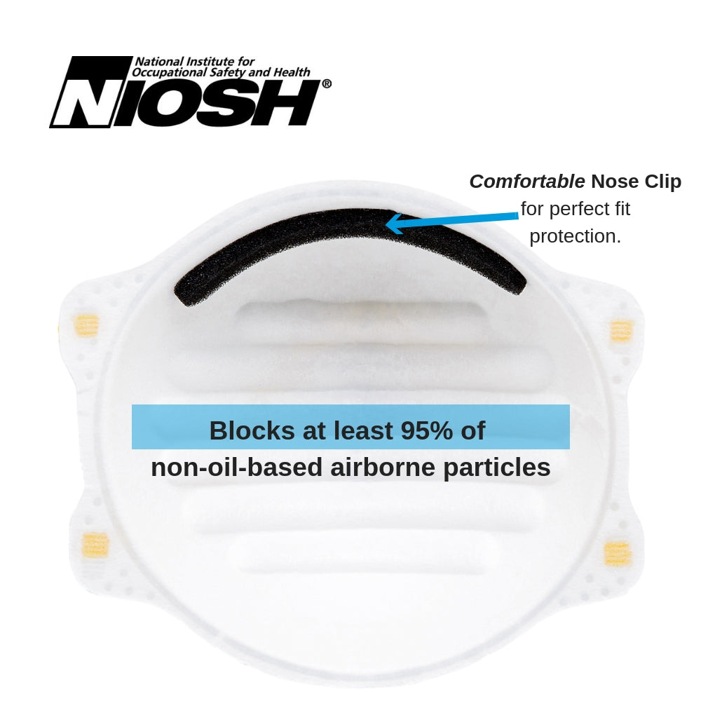 1801 (20-pack) N95 Disposable Dust Masks - Standard Style