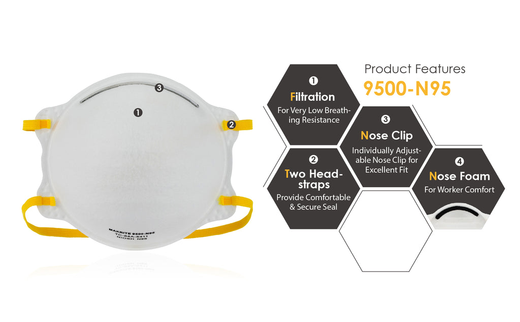 N95 Masks Available NIOSH-certified / FDA Approved