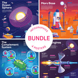 Infographic Poster Bundle  (Dyson, Complement, Mars, Stellar Engines)