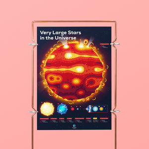 Largest Star Poster