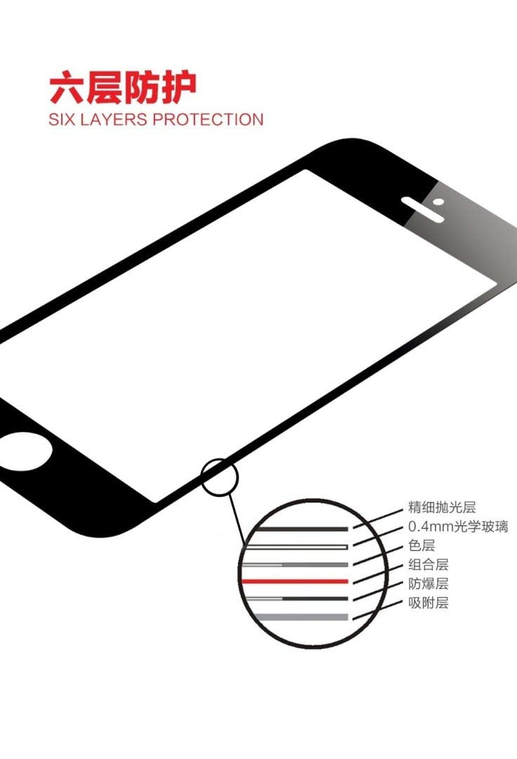 GGS 0.5mm SelfAdhesive Optical Glass LCD Screen Protector for APPLE IPHONE 4/4S Black