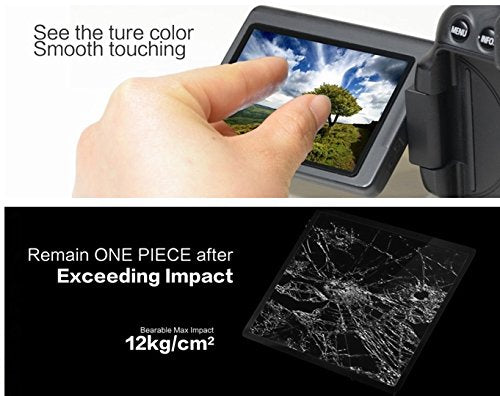 LARMOR GGS SelfAdhesive Optical Glass LCD Screen Protector for Nikon Df