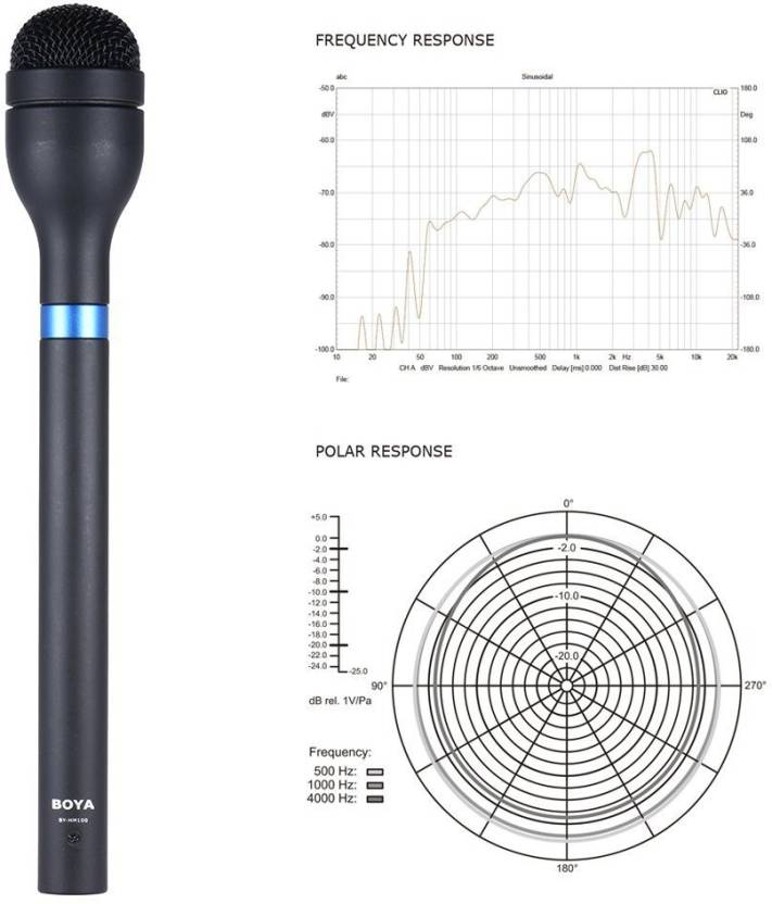 BOYA BY-HM100 Handheld Dynamic Microphone Mic Omni-Directional XLR Connector Aluminum Alloy Body Extra Long Handle for ENG Interview Presentation Recording
