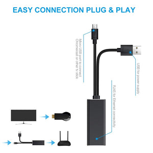 Fire TV Stick Ethernet Adapter