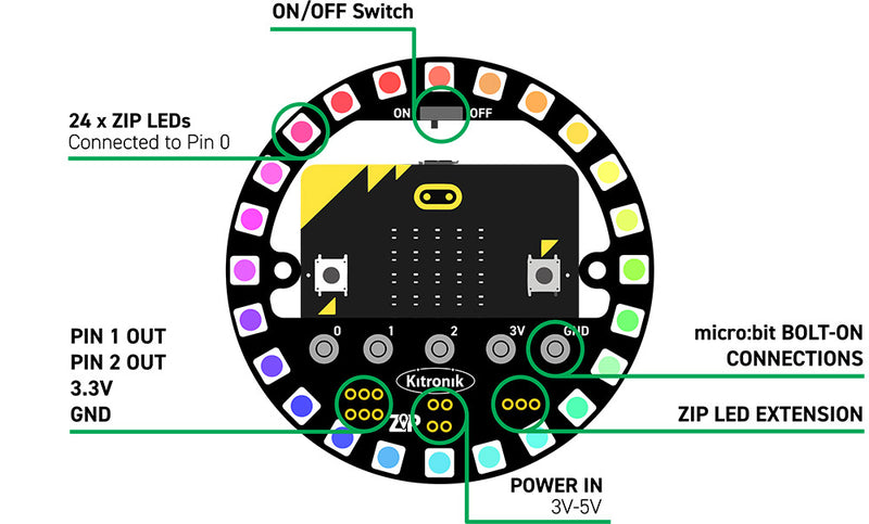 6 Lesson Plans For ZIP Halo For BBC microbit