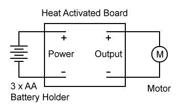 How to Make a Heat Activated Fan