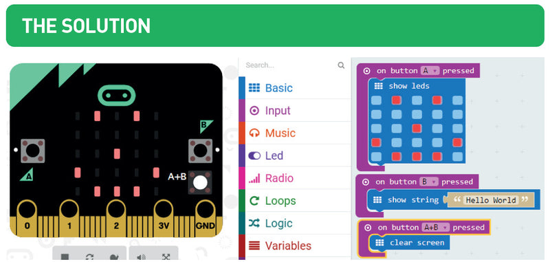 Parent's Complete Guide To The BBC micro:bit