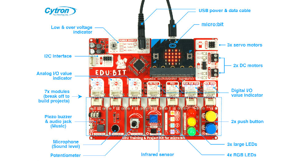 Edu:bit Training & Project Kit for micro:bit (without micro:bit) features