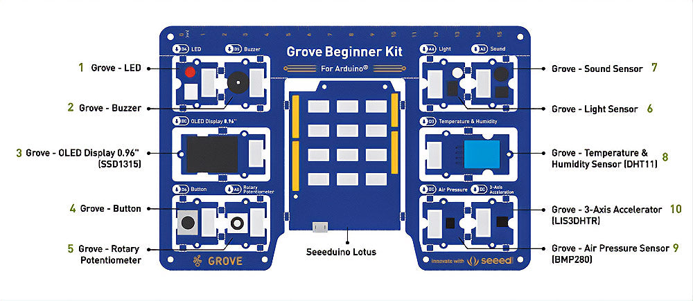 Grove Beginner Kit for Arduino features