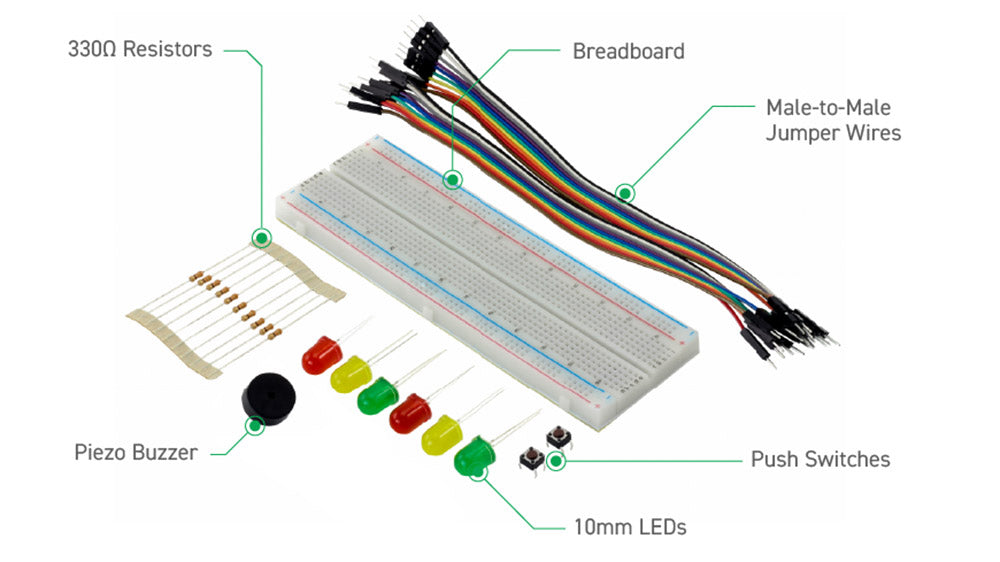 Kitronik Discovery Kit for Raspberry Pi Pico (Pico not included) callout