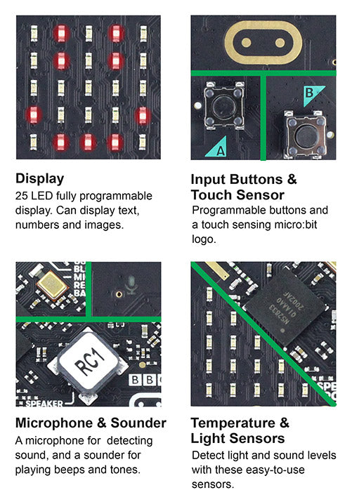 micro:bit V2 board only left features