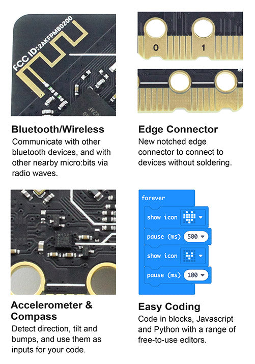 micro:bit V2 board only right features