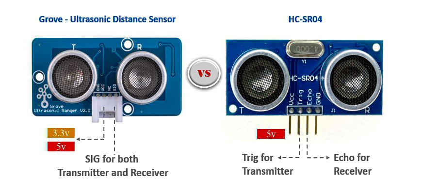 Grove - Ultrasonic Distance Sensor vs HC-SR04 comparison picture