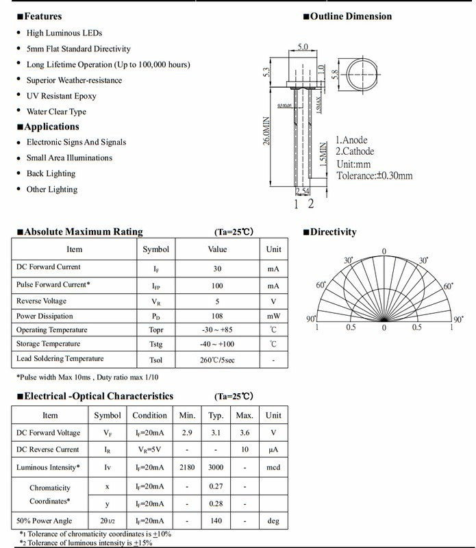 additional datasheet
