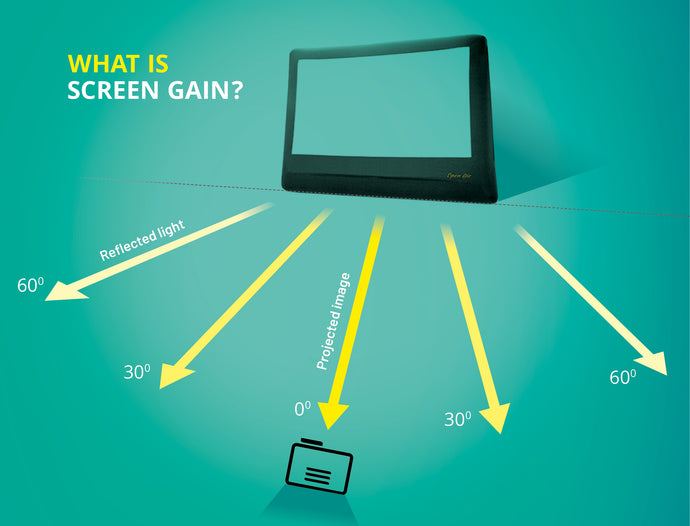 What is screen gain? And why is it important for an outdoor movie screen?