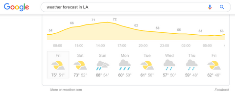 Google Weather Forecast - Searchbar